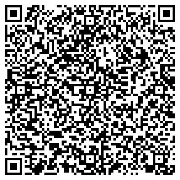 QR-код с контактной информацией организации Аба-Климат, ЧПКП