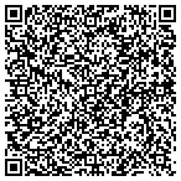 QR-код с контактной информацией организации Энерго климат, ООО