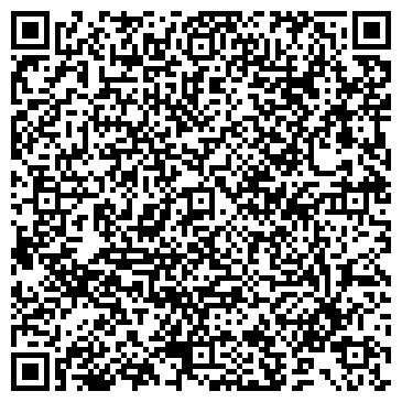 QR-код с контактной информацией организации Мастер+Климат, ООО