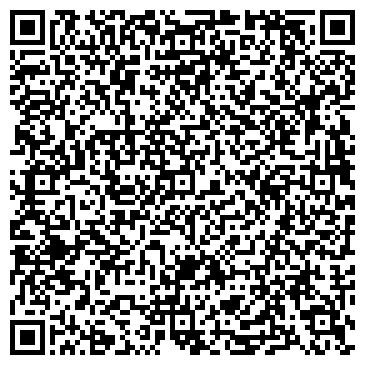 QR-код с контактной информацией организации Климат-тех СТН, ЧП