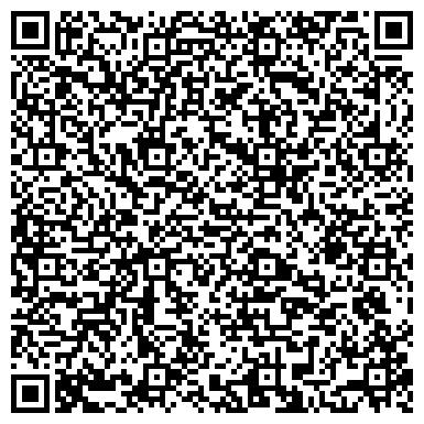 QR-код с контактной информацией организации Укртеплосервис НПФ, ООО