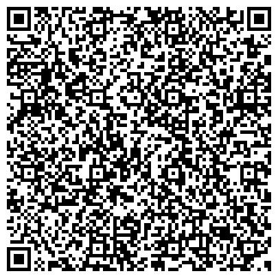 QR-код с контактной информацией организации Капитал Макс Трейд, ООО (КМТ)