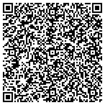 QR-код с контактной информацией организации Армакон, ООО (Armakon)