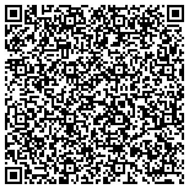 QR-код с контактной информацией организации Энергоресурс НПО, ООО