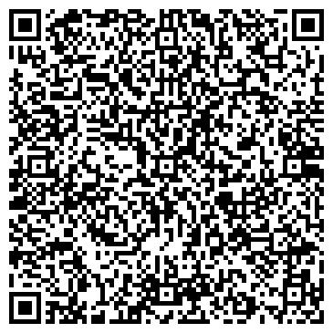 QR-код с контактной информацией организации Никоинтерм, ЧПНП