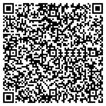 QR-код с контактной информацией организации Котлы, СПД