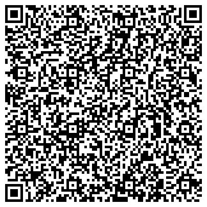 QR-код с контактной информацией организации Электротепломаш, ООО НПП