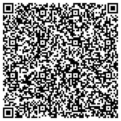 QR-код с контактной информацией организации Котломонтажналадка-Инвест (КМН- инвест) , ООО