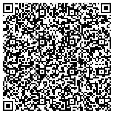 QR-код с контактной информацией организации Мастер Климат, ЧП