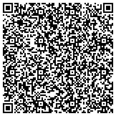 QR-код с контактной информацией организации Автоном (Автономное отопление Днепропетровск), ЧП
