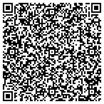QR-код с контактной информацией организации Котлоэнергоремонт, ЧП