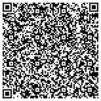 QR-код с контактной информацией организации Теплострой-Высь, ЧП