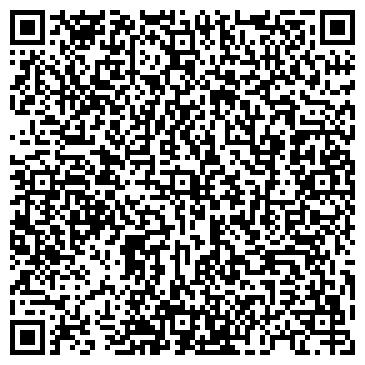 QR-код с контактной информацией организации Юг теплосервис, ООО