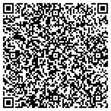 QR-код с контактной информацией организации АКС Тепловентпроект, ООО