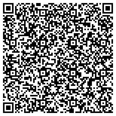 QR-код с контактной информацией организации Газэлектроприбор, ООО НПП