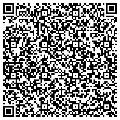 QR-код с контактной информацией организации Сервисэлектропроект НПП, ООО