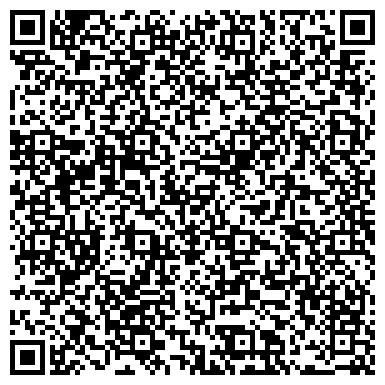 QR-код с контактной информацией организации АБТ Тектум, ООО