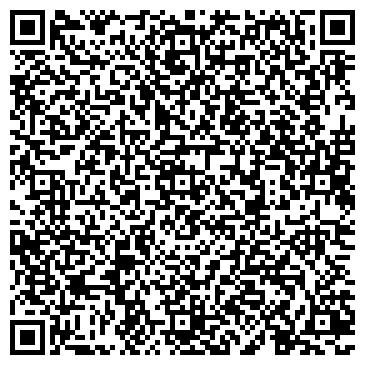 QR-код с контактной информацией организации Украгроэнергосбережения, корпорация