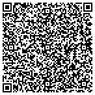 QR-код с контактной информацией организации ПСП Полистрой, ООО