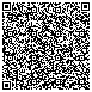 QR-код с контактной информацией организации Золотые Ворота, Корпорация