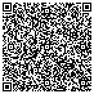 QR-код с контактной информацией организации Компания Сила Воды, ЧП
