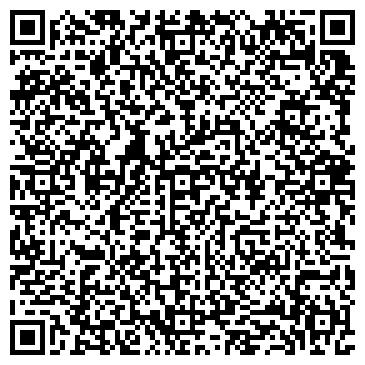 QR-код с контактной информацией организации Термосервис, ЧП