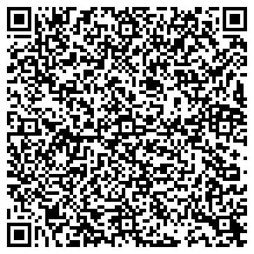 QR-код с контактной информацией организации Австроинвест, СП