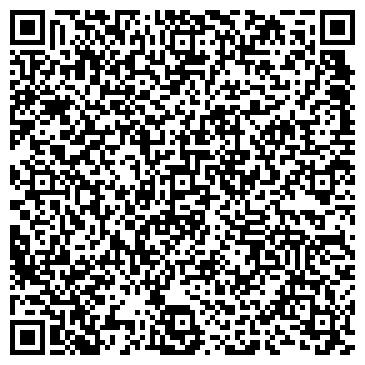 QR-код с контактной информацией организации НПП Премиум Инжиниринг, ООО