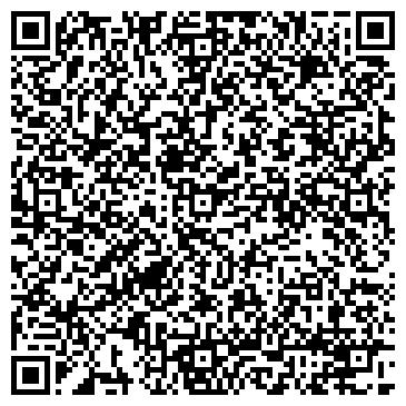 QR-код с контактной информацией организации Климат Украина ЛТД, ООО