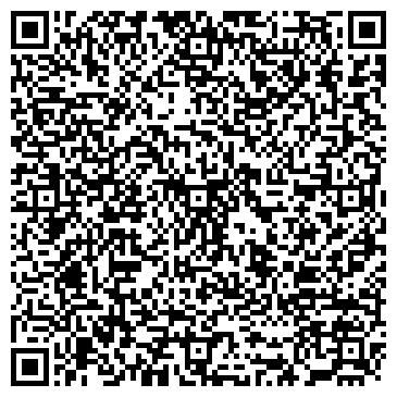 QR-код с контактной информацией организации Компрессор НПП, ООО
