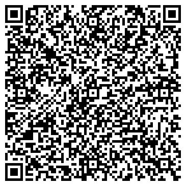 QR-код с контактной информацией организации НПФ Металлум, ЧП