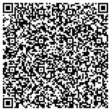 QR-код с контактной информацией организации Планета Климата, ООО