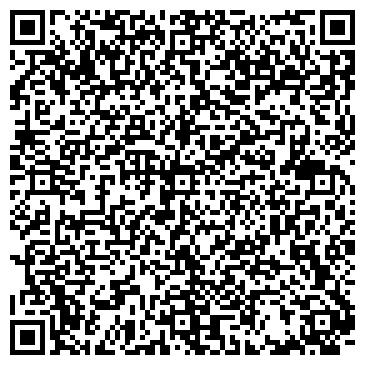 QR-код с контактной информацией организации Кондиционер, ООО НПО НИИ