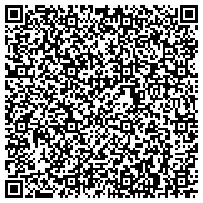 QR-код с контактной информацией организации Вентиляция Днепропетровск (ТГ Олана)