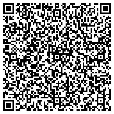 QR-код с контактной информацией организации Климатпро, ИП