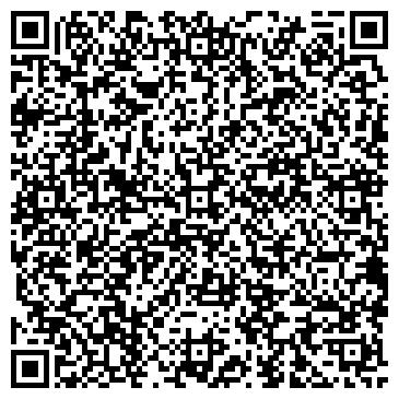 QR-код с контактной информацией организации Логвиненко, ИП