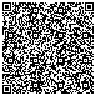 QR-код с контактной информацией организации Logvinenko (Логвиненко), ИП