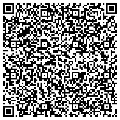 QR-код с контактной информацией организации Набокин В.П., ИП