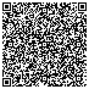 QR-код с контактной информацией организации Энерго НПО СУЗМК, ТОО