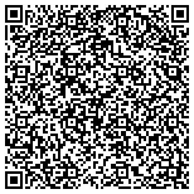 QR-код с контактной информацией организации Бранд Сервис (Автоматика, НПФ), ООО