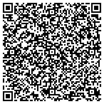 QR-код с контактной информацией организации Термотехсервис, ЧП