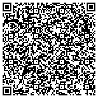 QR-код с контактной информацией организации Укрпромэнергосервис, ЧП