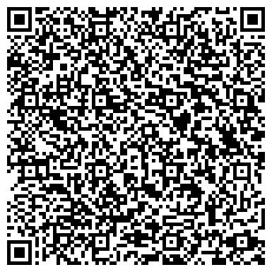 QR-код с контактной информацией организации Communications, ЧП (Комуникейшенс)