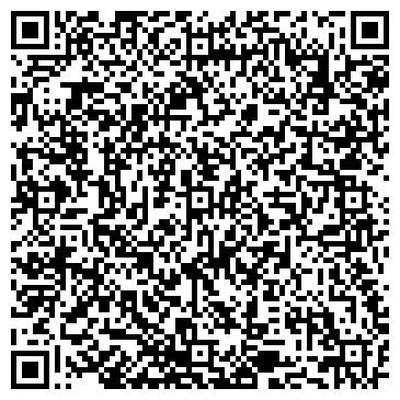 QR-код с контактной информацией организации Господар-Луцк, ЧП