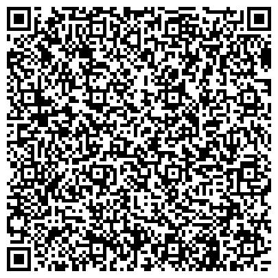 QR-код с контактной информацией организации Инженерный центр Теплотехника и энергосбережение, ООО