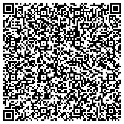 QR-код с контактной информацией организации Киевский научно-технологический центр Алюминиевые тепловые трубы, ООО