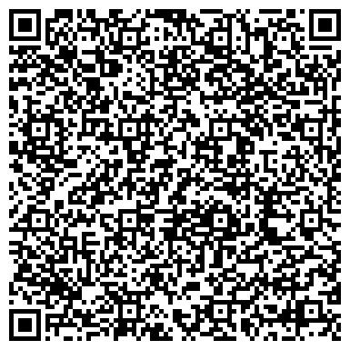 QR-код с контактной информацией организации Теплофизика , ООО