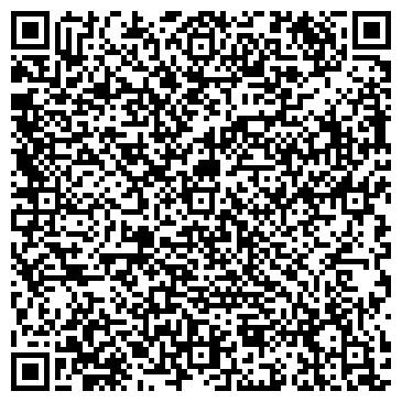 QR-код с контактной информацией организации Институт ядерных проблем, БГУ