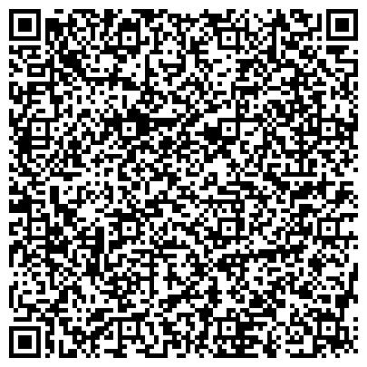 QR-код с контактной информацией организации Физико-технический институт НАН Беларуси, Учреждение