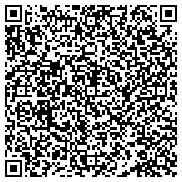 QR-код с контактной информацией организации Белавтотракторостроение, НИКУП